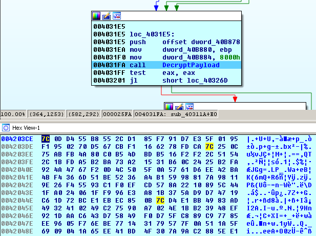 GlobeImposter ransomware: A holiday gift from the Necurs