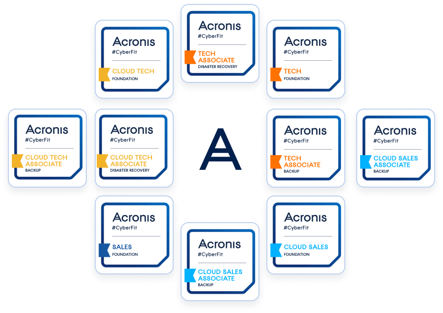 Join the Academy training sessions at the #AcronisCyberSummit