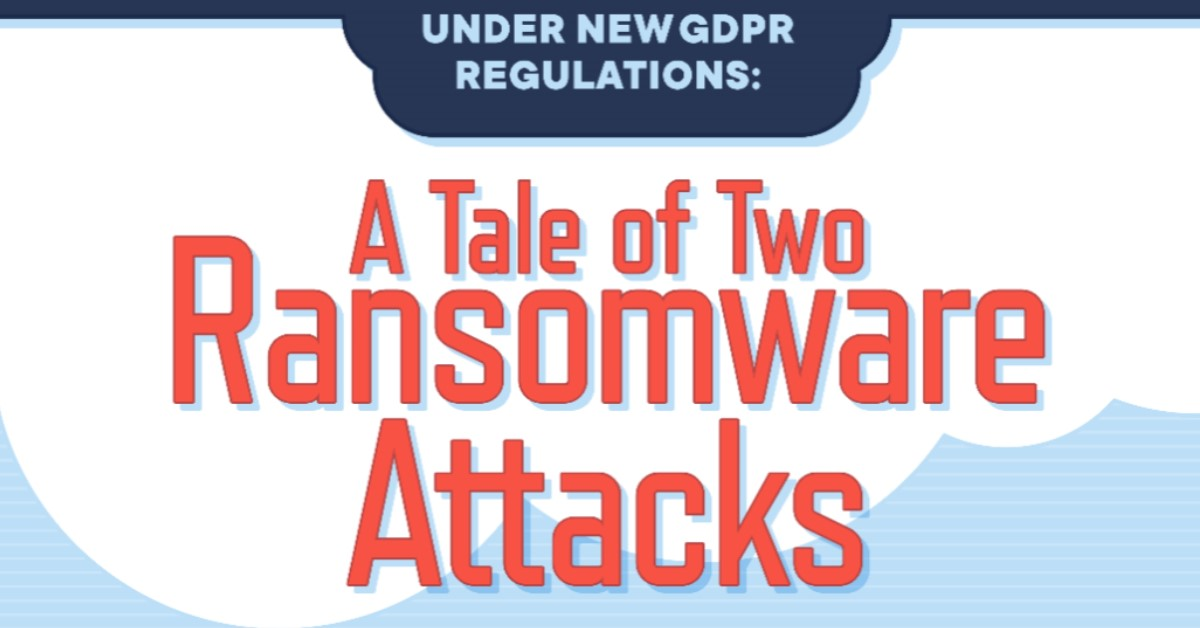 Ransomware Can Risk Your GDPR Compliance