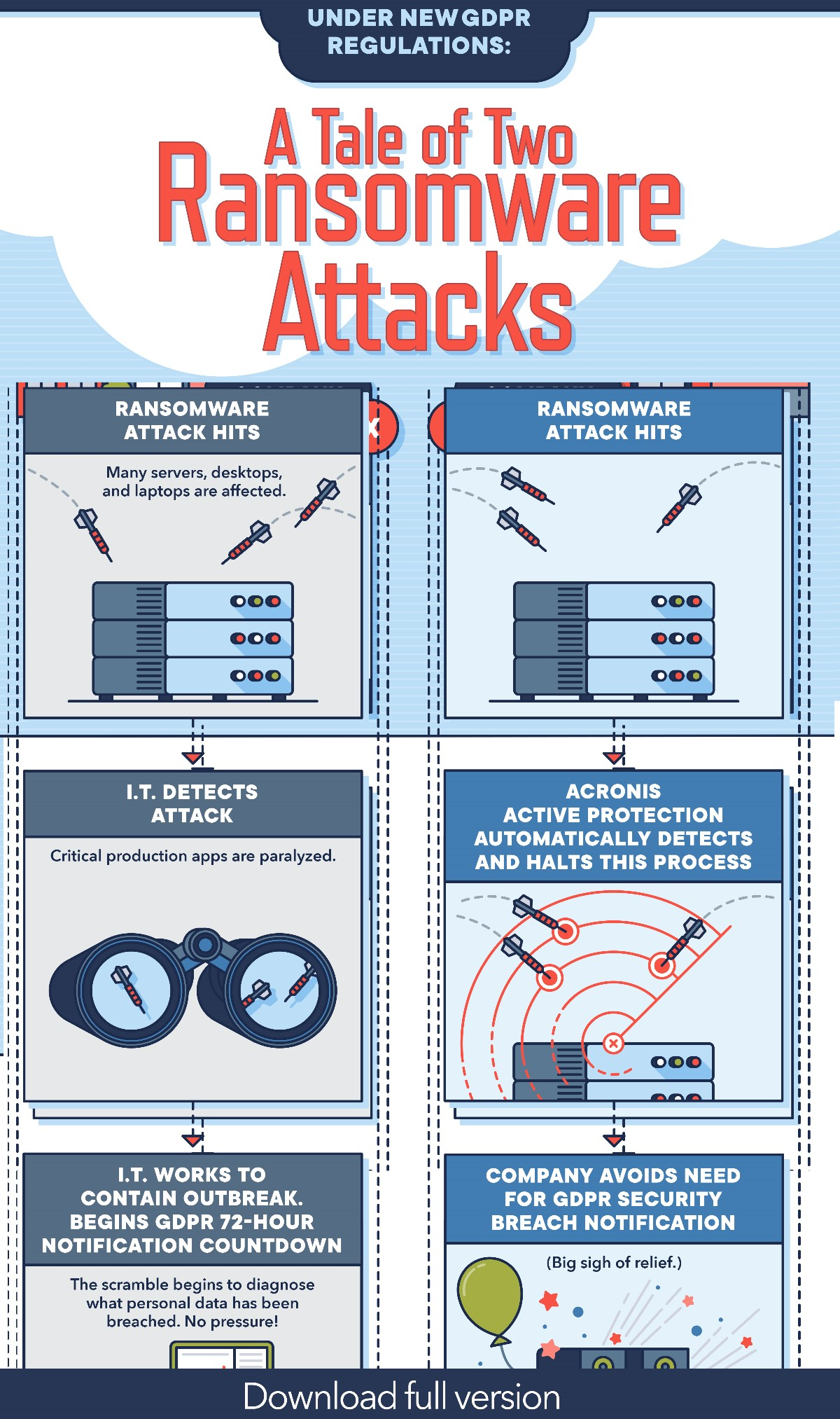 Tale of Two Ransomware Attacks Infographic