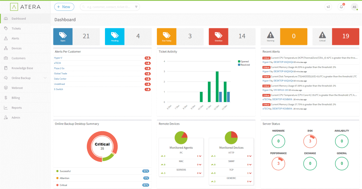 Integration of Atera's PSA and RMM Suite for MSPs with Acronis Cyber Cloud