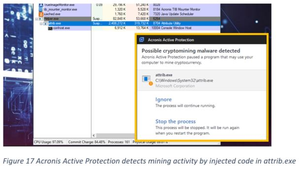 Acronis Active Protection detects mining activity by injected code in attrib.exe