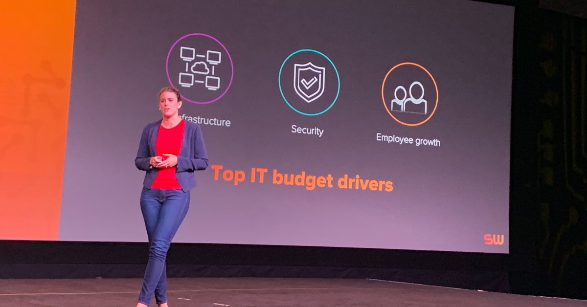 IT budgets are on the rise at SpiceWorld 2019