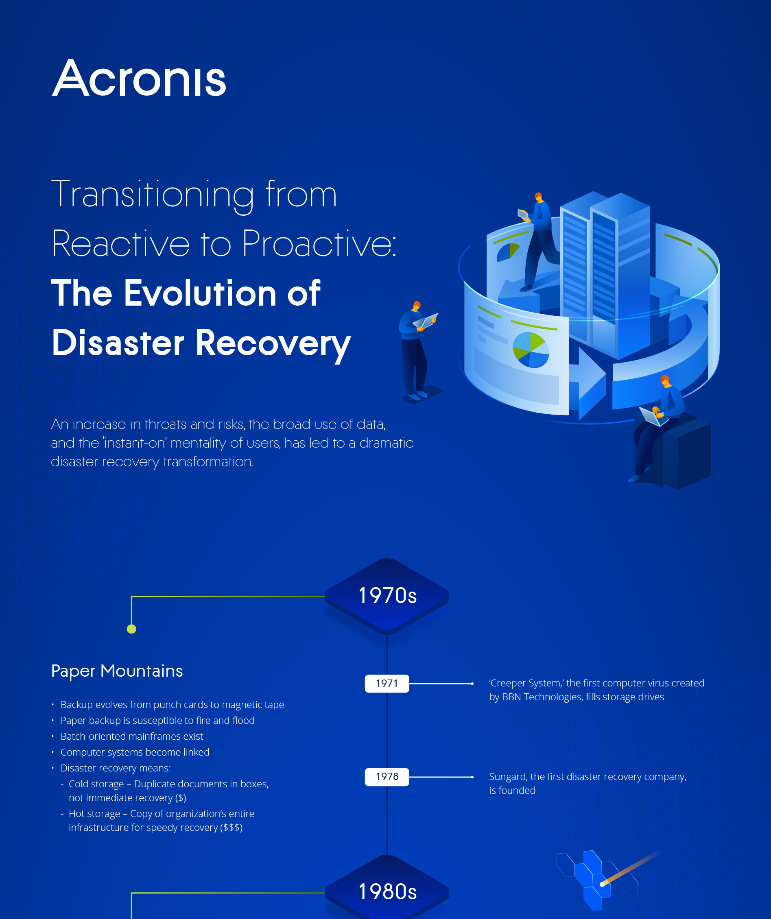 Timeline of disaster recovery developments
