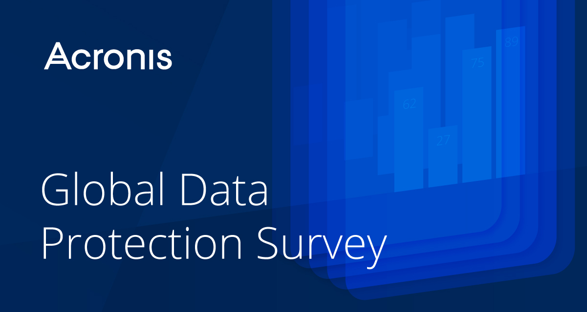 Acronis Global Data Protection Survey