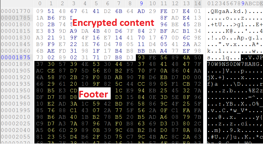 encrypted content