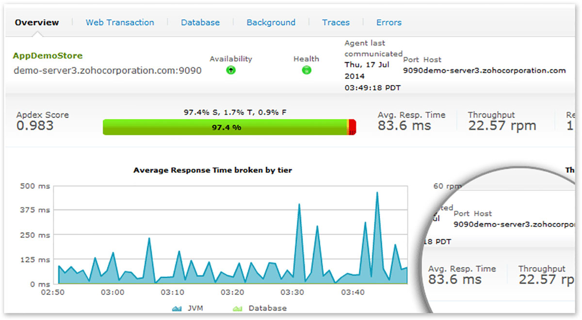 Top 10 Server & Application Monitoring Tools – Acronis