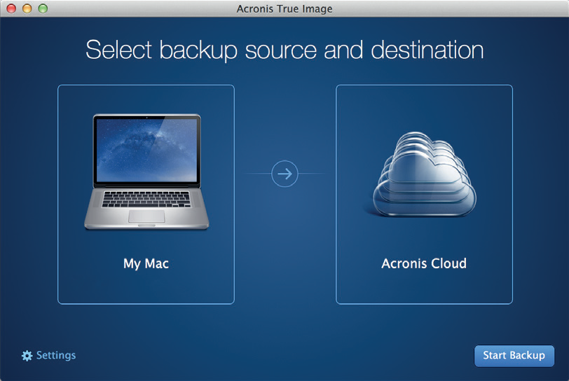Full disk imaging and cloud backup for Mac