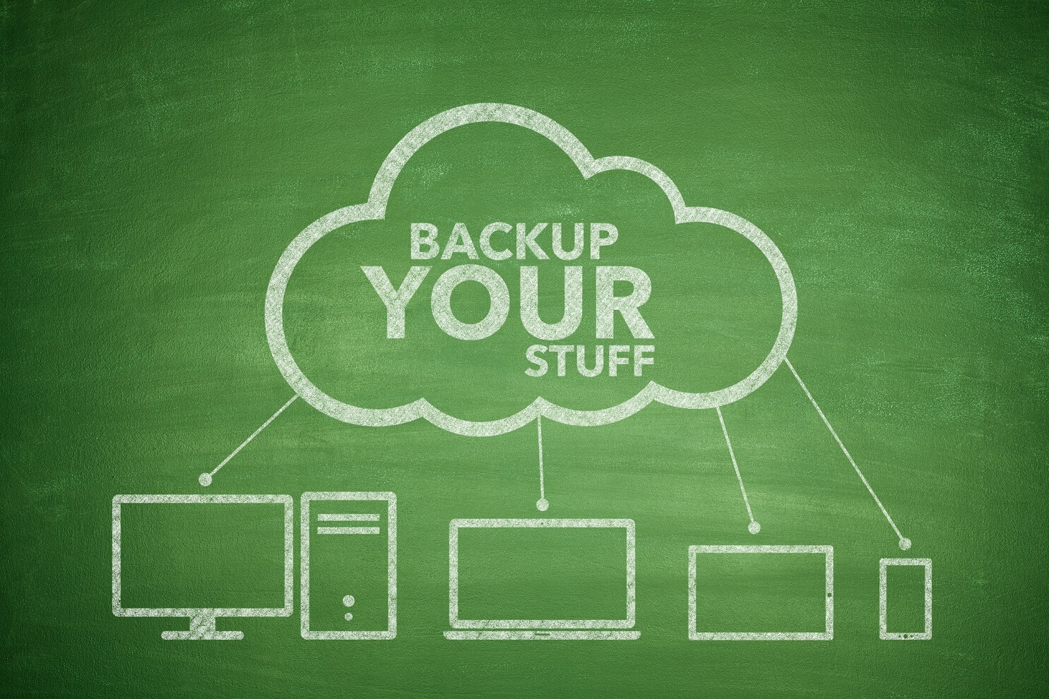 why backups are essential