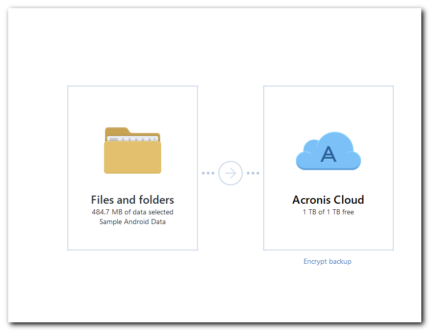 Android Backup to Acronis Cloud