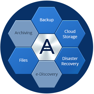 Acronis ssd