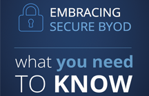 Embracing Secure BYOD