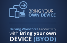 BYOD - Driving Workforce Productivity
