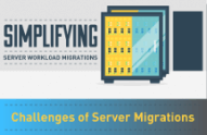 Server Workload Migration