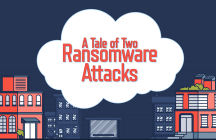 Under new GDPR regulation: A Tale of Two Ransomware Attacks