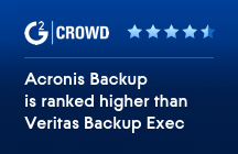 Hundreds of G2 Crowd users rank Acronis Backup higher than Veritas