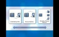 Embedded thumbnail for How to Backup, Recover, & Migrate Virtual Servers - Acronis Backup & Recovery® 11.5