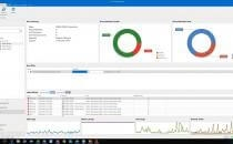 Embedded thumbnail for How to Monitor Tenants for Performance Issues