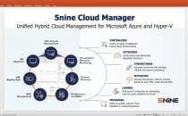 Embedded thumbnail for Acronis Cloud Manager 3.3 - REST APIs