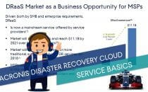 Embedded thumbnail for Acronis Data Cloud Technical Training: 3.2.1. Disaster Recovery Cloud Basics