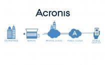 Embedded thumbnail for Acronis Backup 12.5 Marketing Video: The most advanced backup hybrid cloud solution on the market