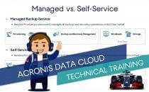 Embedded thumbnail for Acronis Data Cloud Technical Training: 2.2.3. Acronis Backup Cloud Scenarios